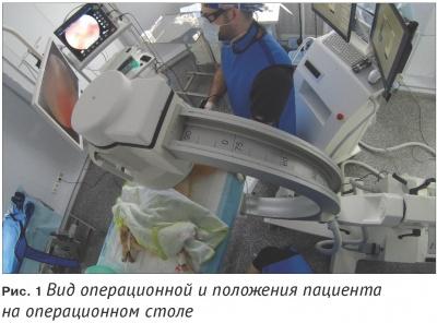 Клинический случай злокачественной обструкции уретры у собаки / Clinical case of malignant obstruction of the urethra in the dog